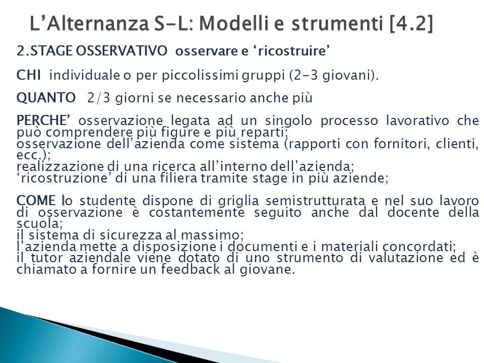L'Alternanza S-L: Modelli e strumenti [4.2]